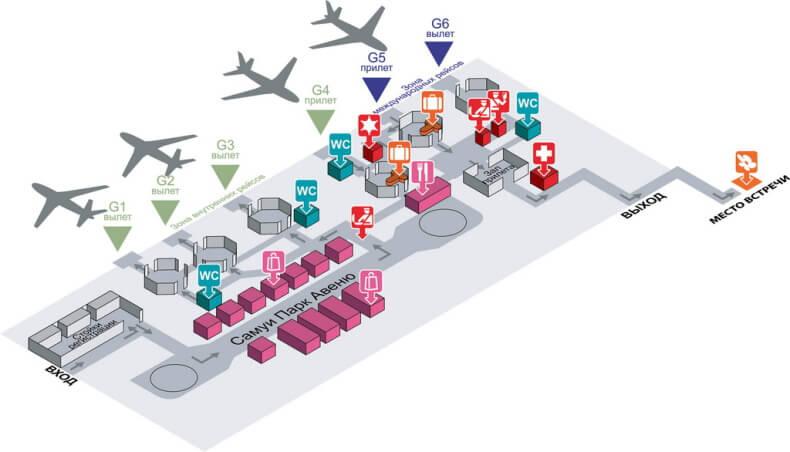 Схема аэропорта Самуи