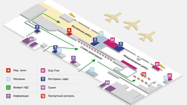 Схема аэропорта Пхукет - второй этаж