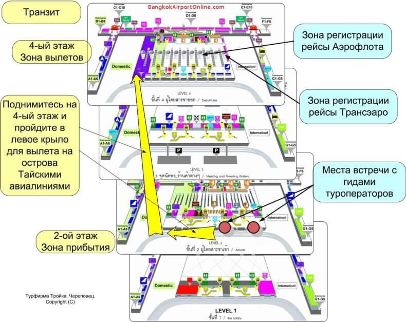 Схема аэропорта Бангкока Суварнабхуми