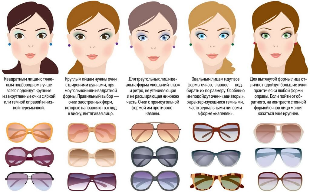 58ed4b8f811b Как выбрать солнцезащитные очки - дельные советы