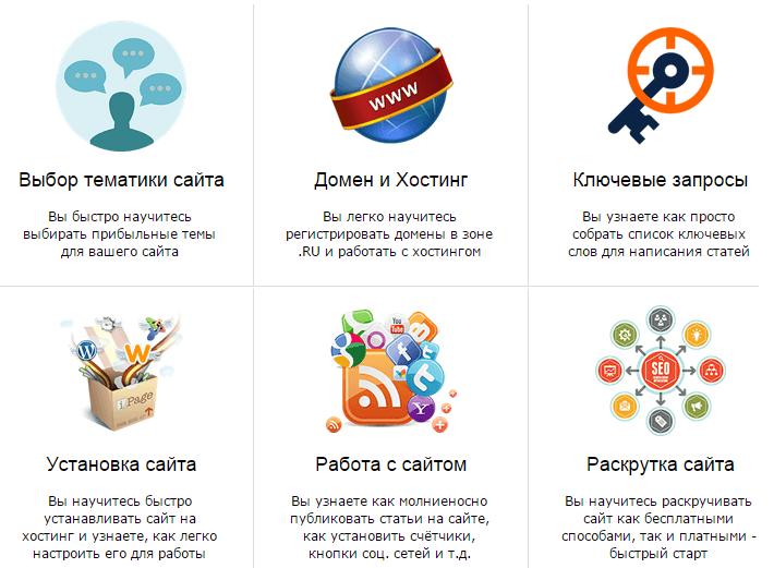 Создание сайта под заказ