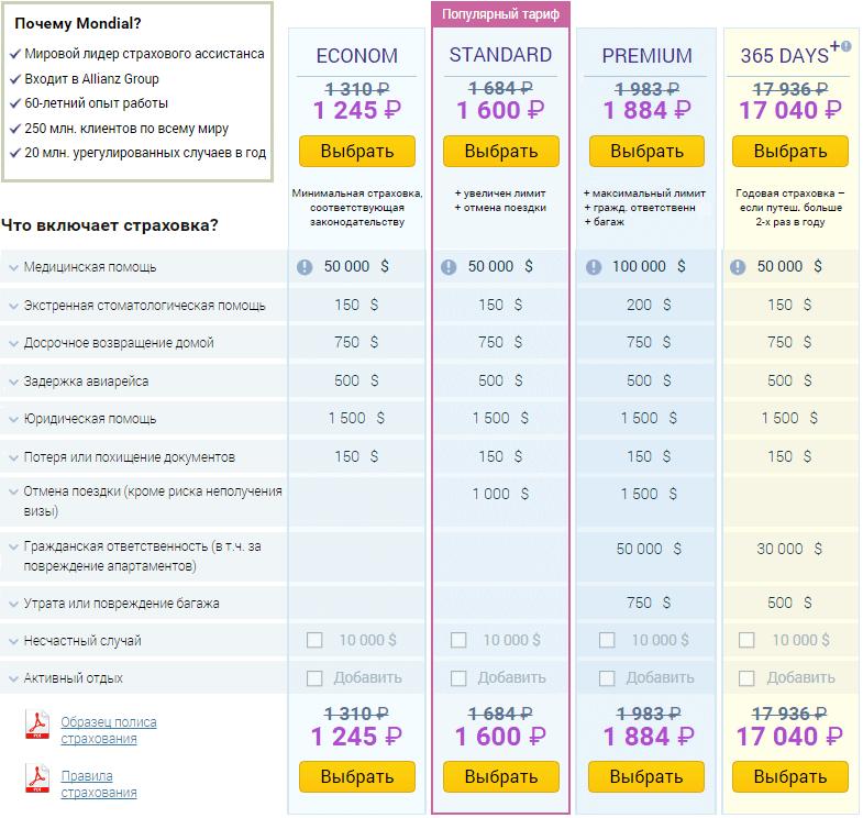 Туристическая страховка в Тайланд