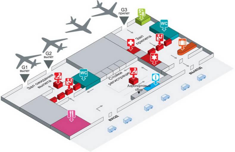 Схема аэропорта Утапао в Паттайе