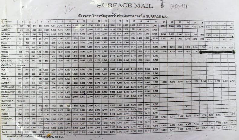 Таблица цен на отправление международных посылок из Тайланда