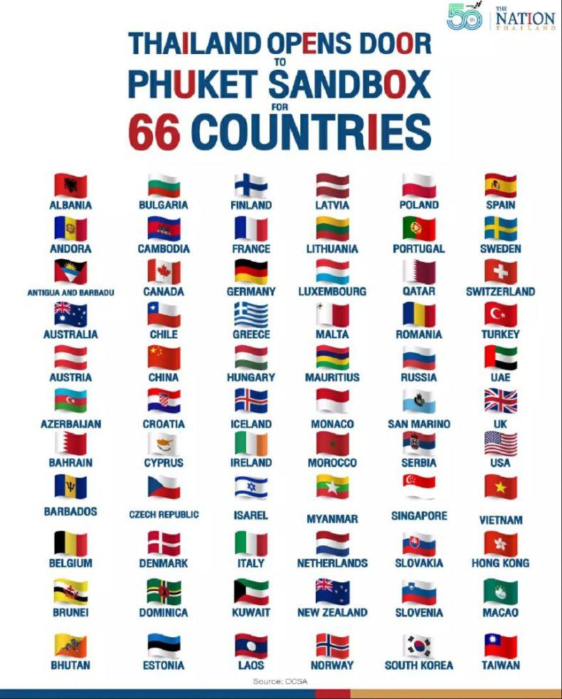 66 стран Пхукет